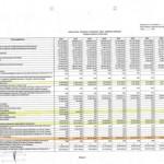 prognoza-finansowa.2015-2035